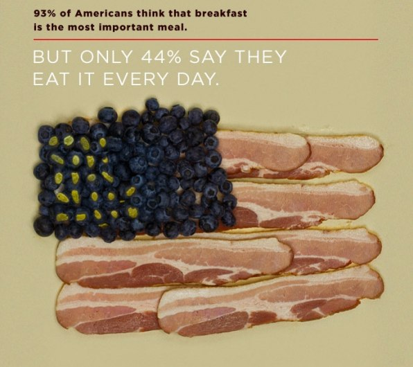 Why Breakfast Is Still Your Most Important Meal recommendations