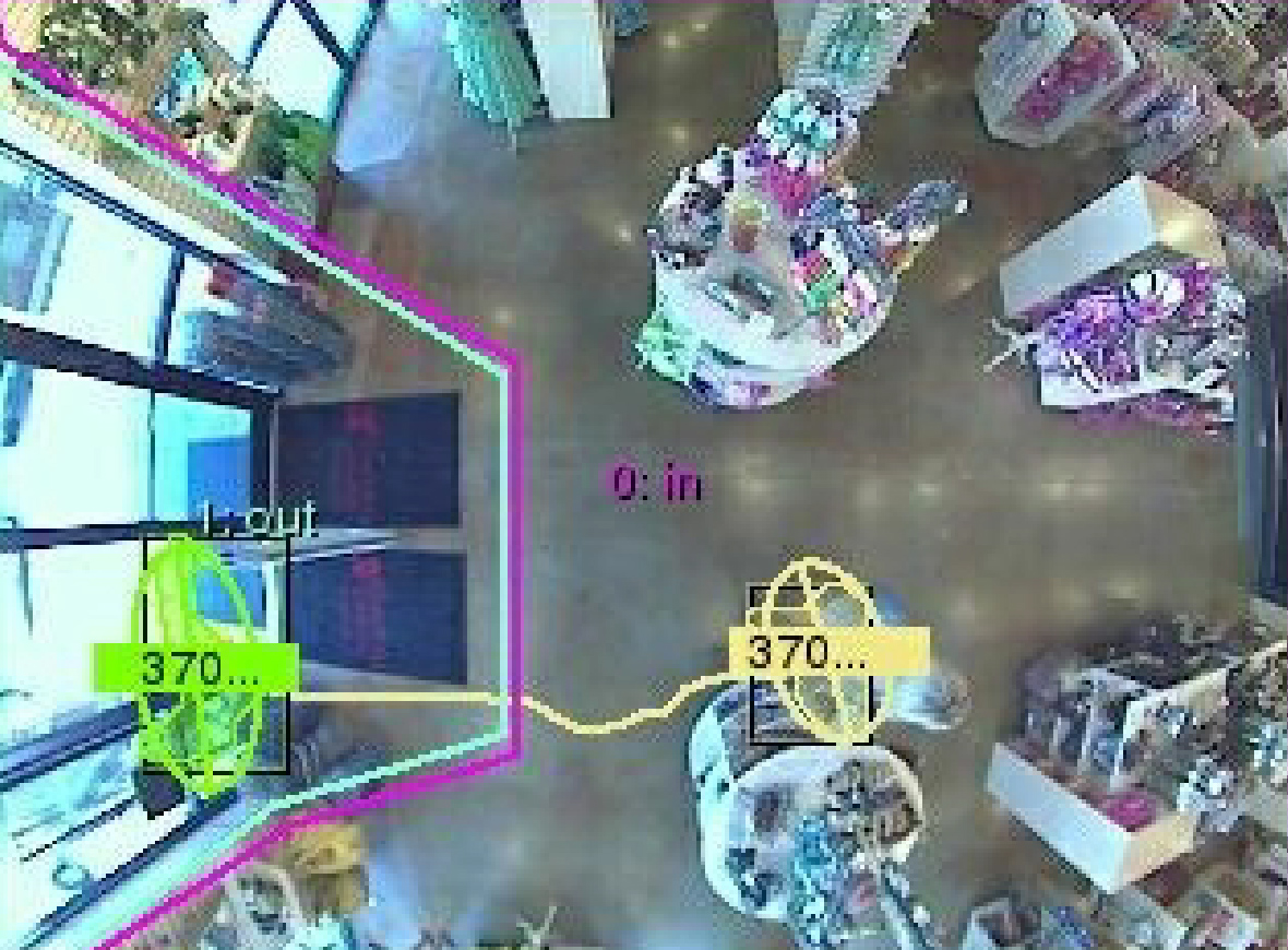 Here's What Brick-And-Mortar Stores See When They Track You