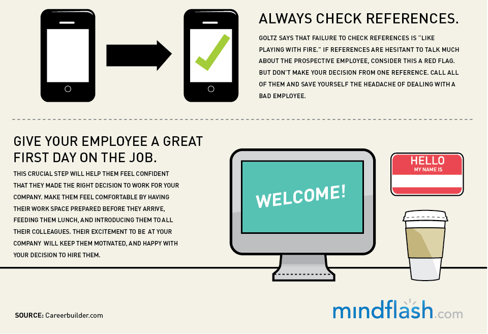 Infographic: How Much A Bad Hire Will Actually Cost You