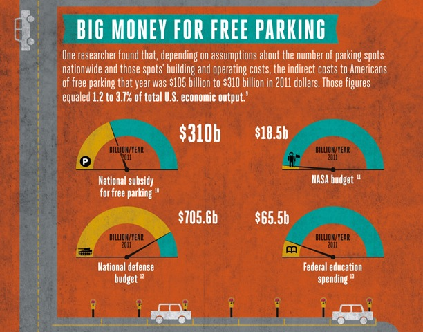 How We Think About Parking Spaces Is Ruining Our Cities