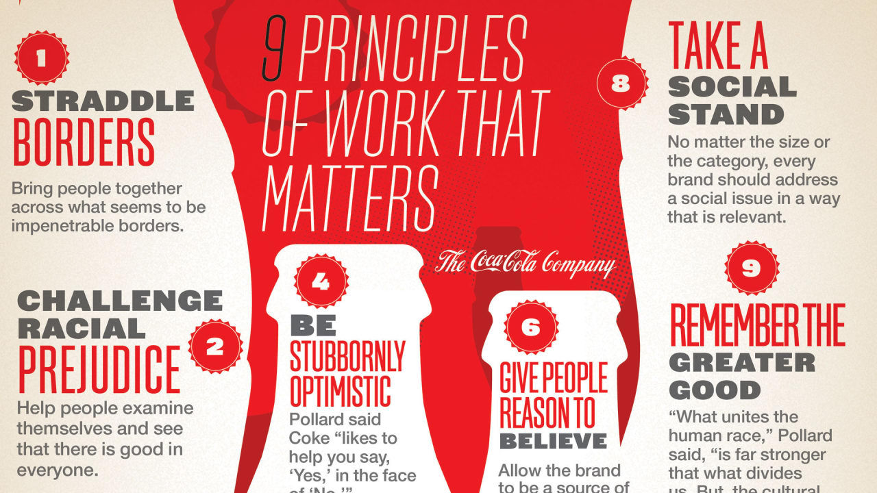 "The 9 Principles Of ""Work that Matters"""
