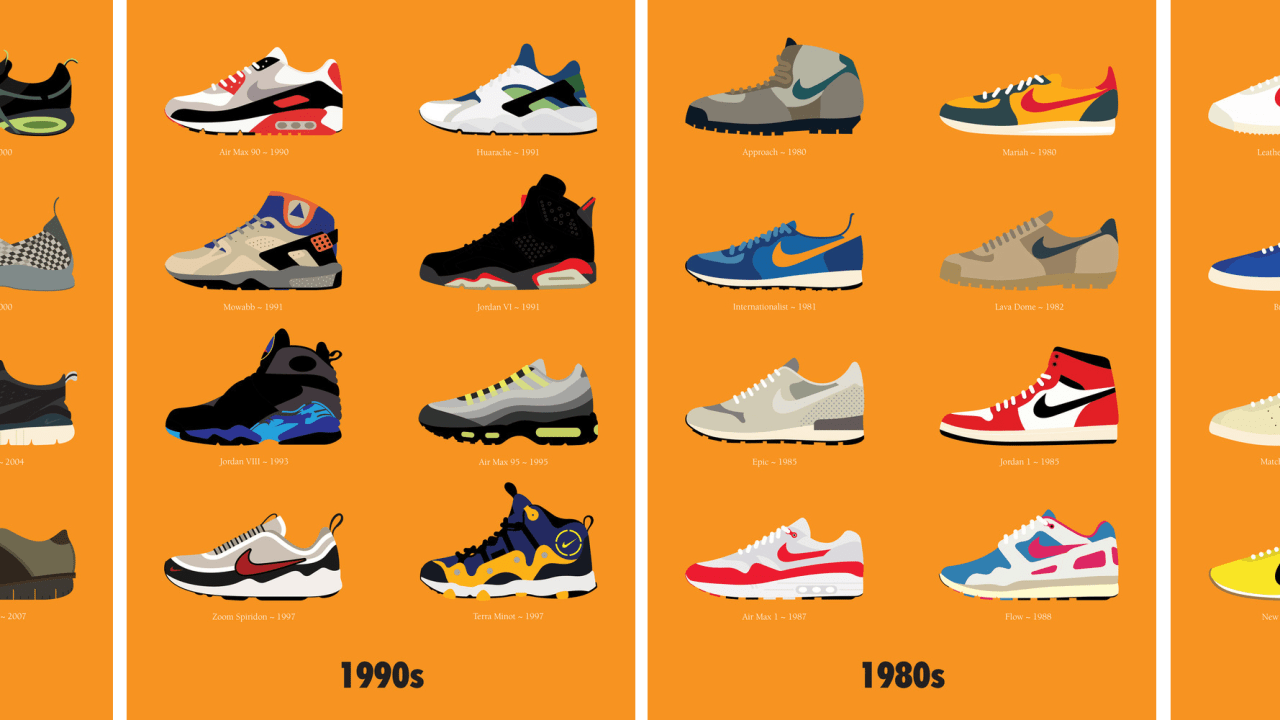 See The Best Nike Sneakers Ever, Organized By Decade