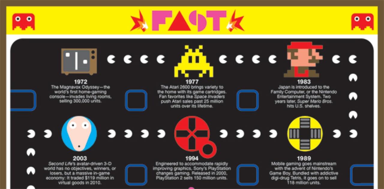 music tech guide to fl studio pdf