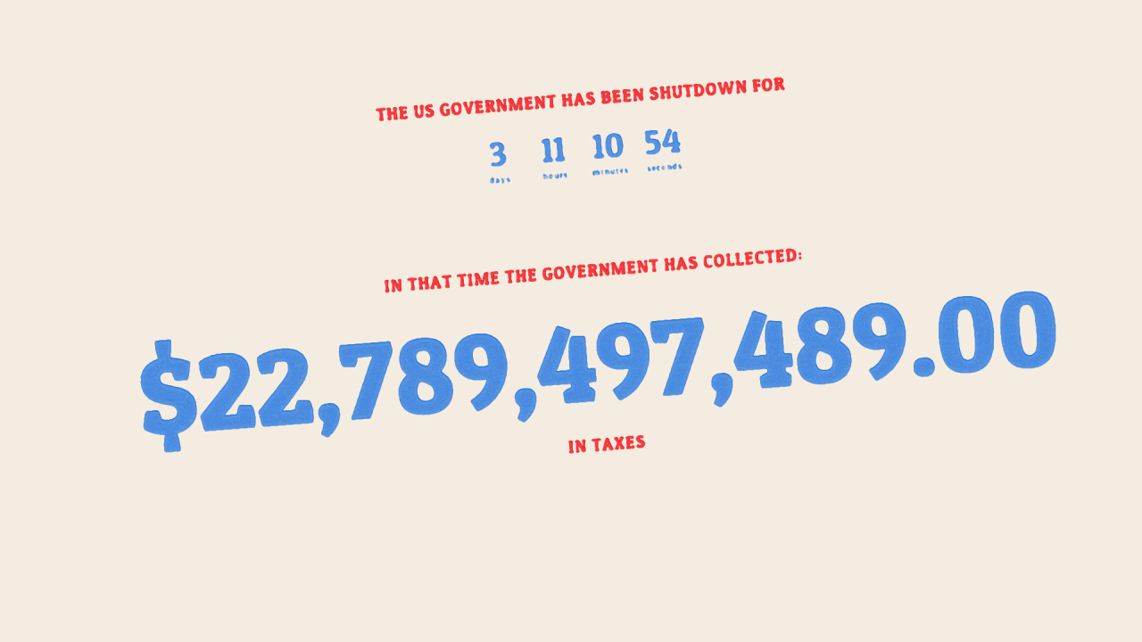 This Is How Much The Government Owes Us In Taxes For The Shutdown