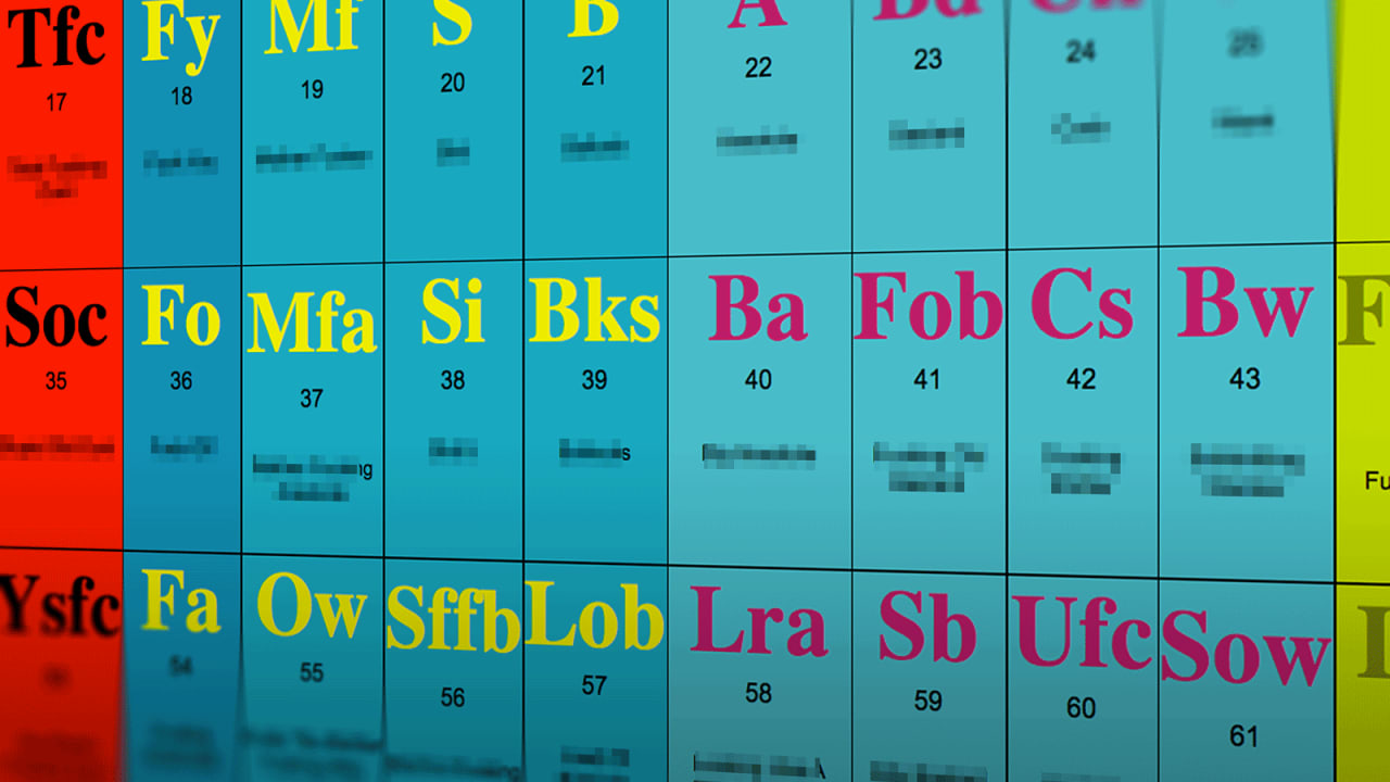 expand your vulgar vocabulary with this audio enhanced periodic tab