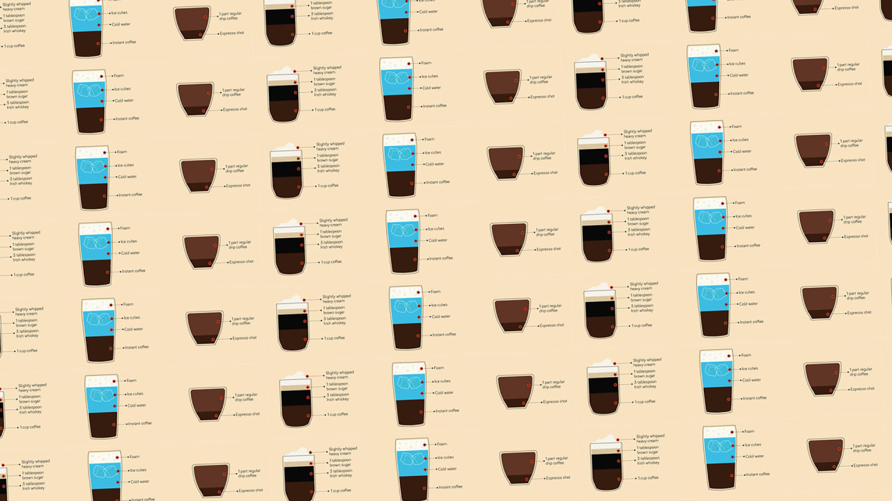 Infographic: See 31 Of The Most Popular Coffee Concoctions From Around the World