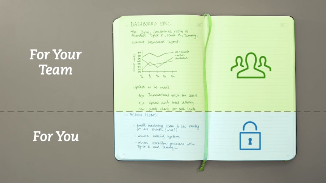 Evernote And Moleskine Team Up To Create Smart Business Notebook