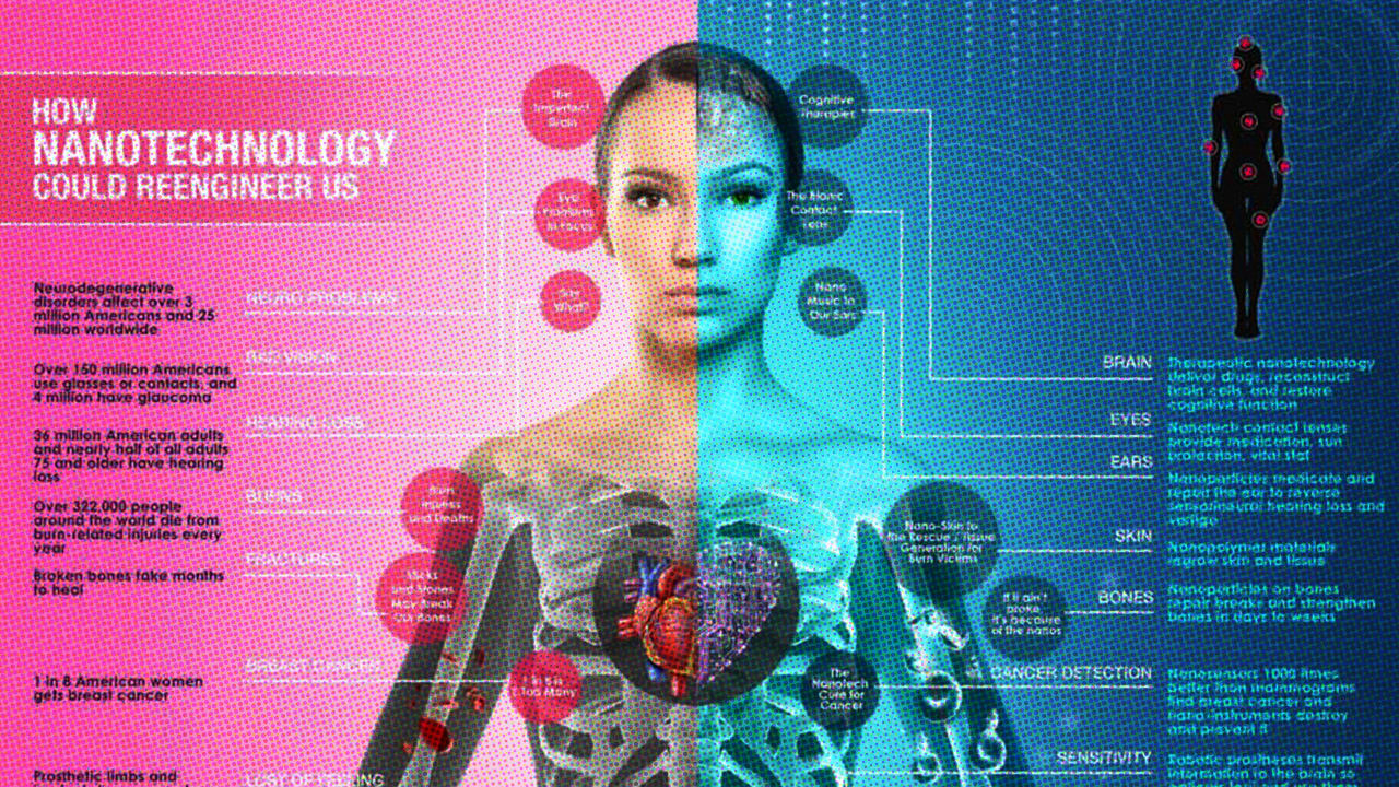 All The Ways Nanotech Could Fix Our Bodies In The Future-5383