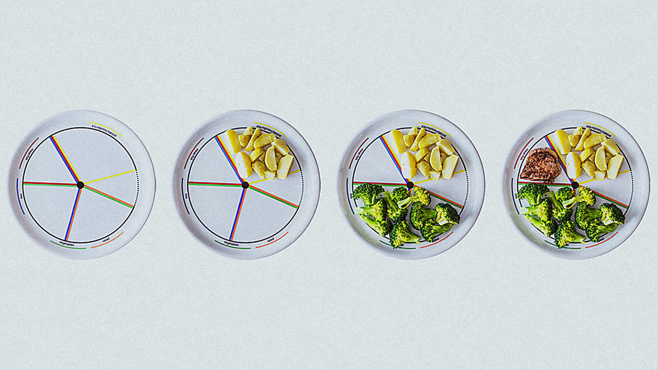 A Deceptively Simple Plate Designed To Stop Your Overeating