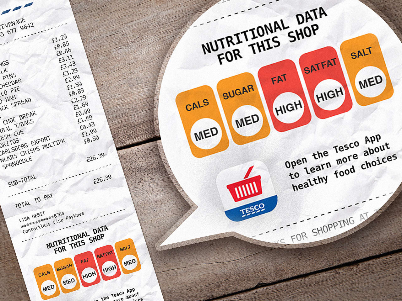 This Brilliantly Simple Graphic Turns Your Grocery Receipts Into A Health Tool