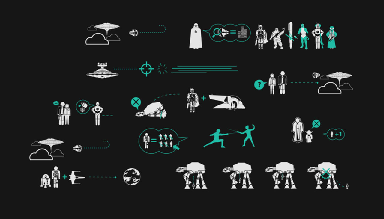 infographic of the day star wars retold in icons. Black Bedroom Furniture Sets. Home Design Ideas
