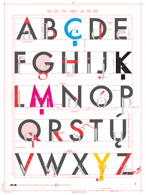 New Poster Makes Understanding Type As Easy As Learning The ABCs