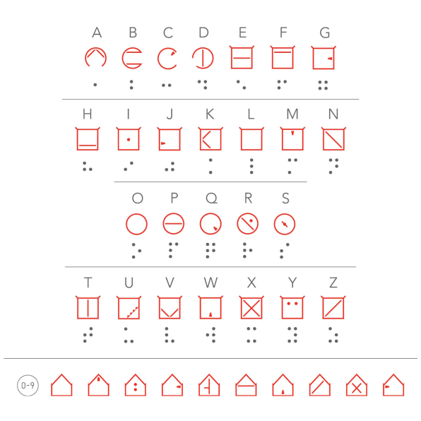 the complicated quest to redesign braille