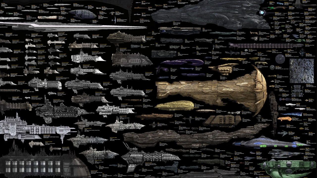 Infographic: The Spaceships From Every Sci-Fi Series Ever