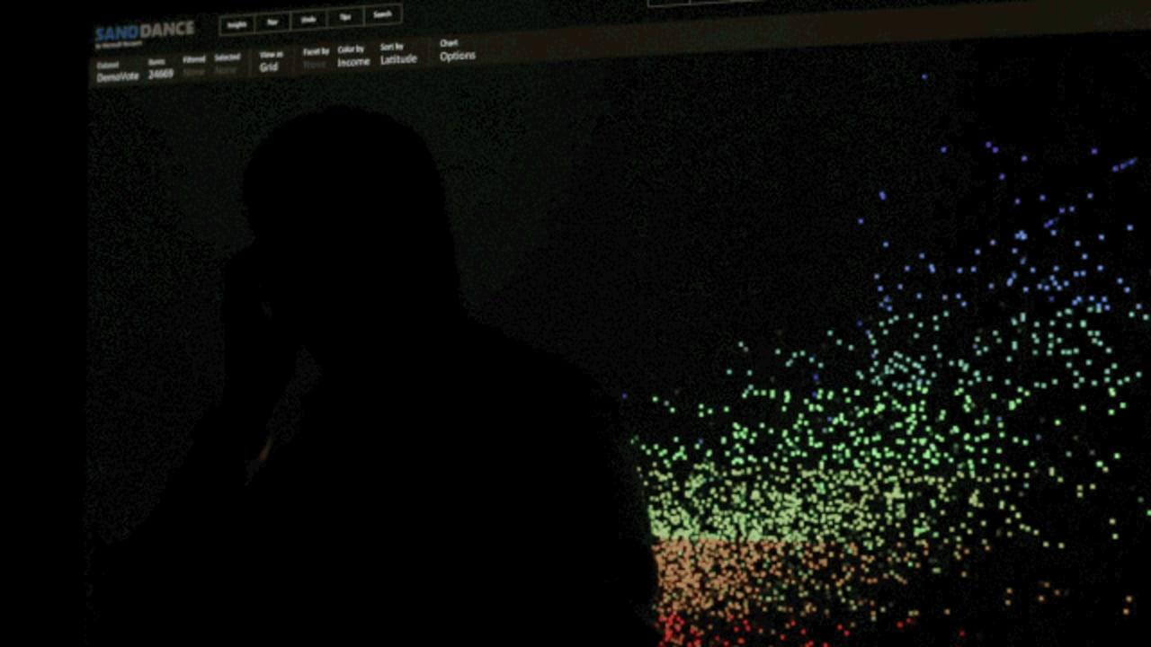 Microsoft's New Data-Viz Tool Puts Excel Charts To Shame
