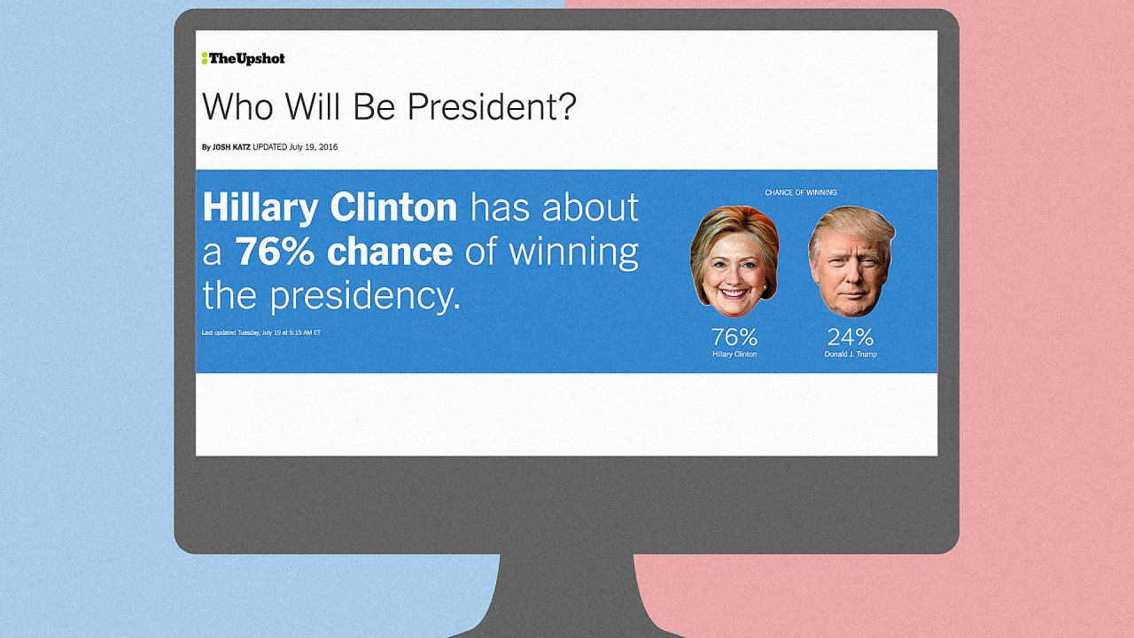 The New York Times's President Predictor Is A Masterclass In Information Design