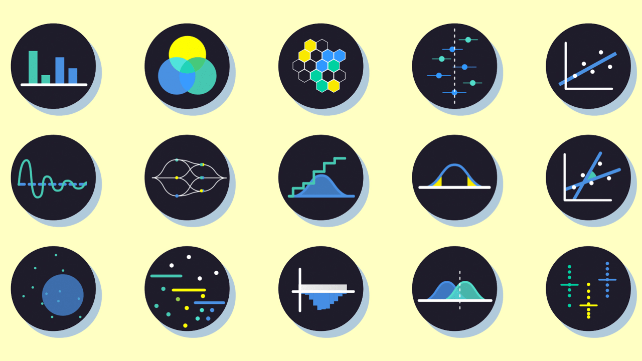 A Visual Guide To Statistics