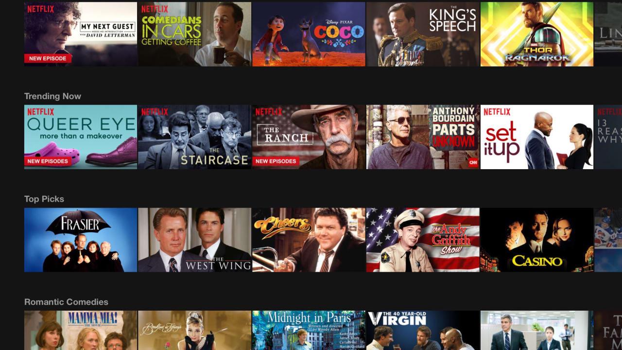 Netflix Fires C-level Exec for Using Racial Slurs