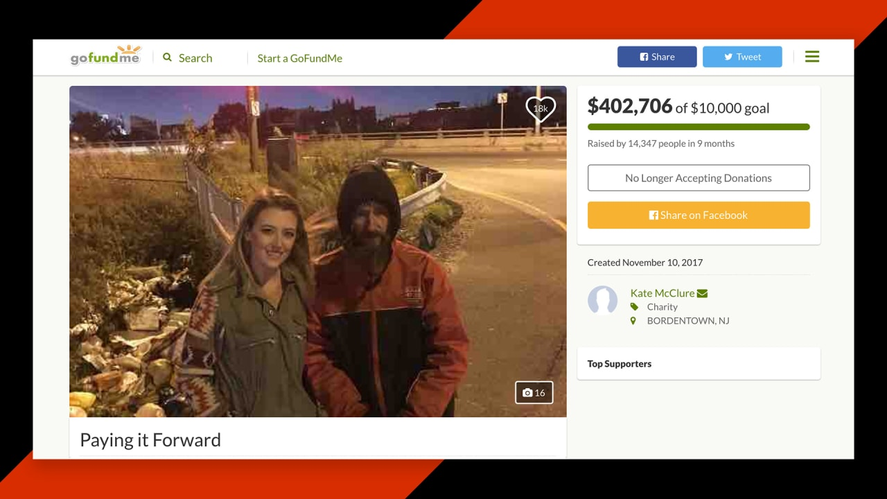 The $400,000 GoFundMe for a homeless man was a scam