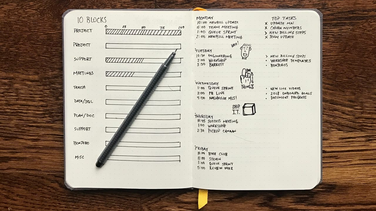 How to design the ultimate Bullet Journal for 2019 (no art skills required)