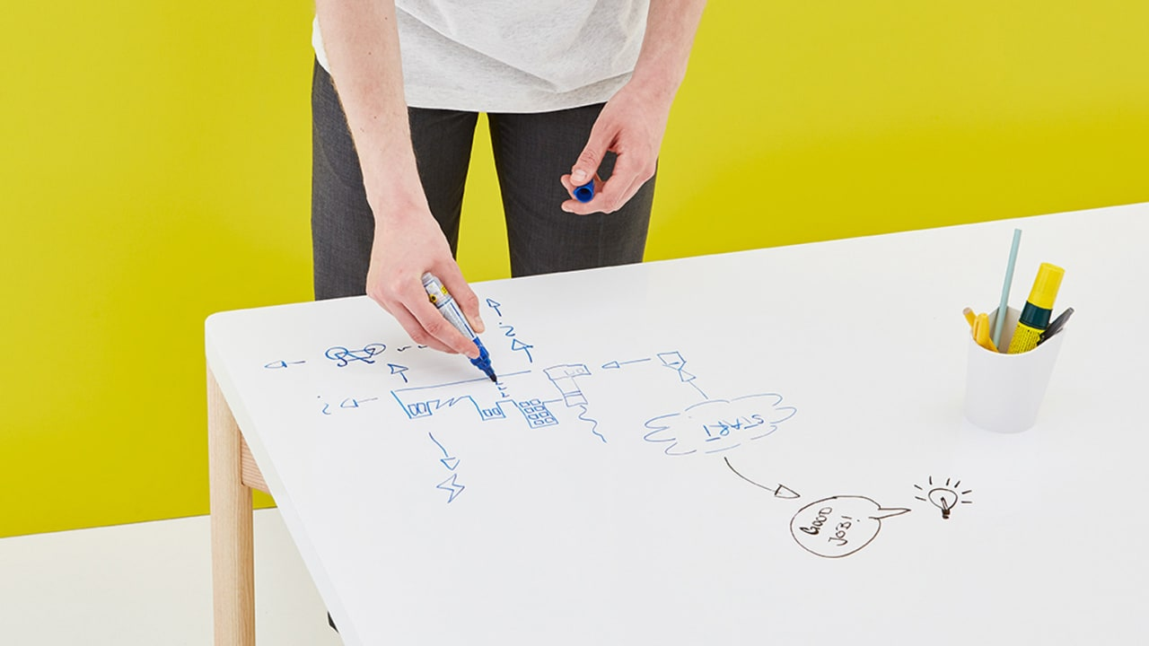 The simplest whiteboard redesign is also the best
