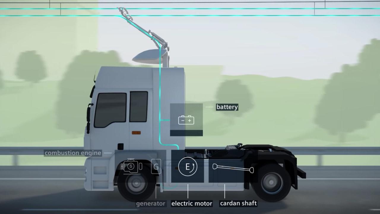 A Siemens criou um acoplador de energia que se estende automaticamente da parte superior do veículo, se conectando com linhas elétricas quando os sensores detectam a aproximação. Imagem: Siemens / Divulgação.