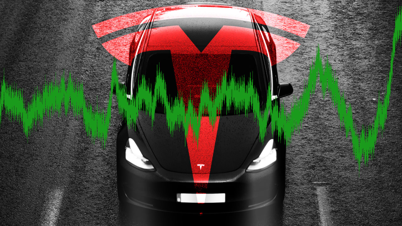 Tesla roars, bears scatter: What to know about the stock and why it keeps going up