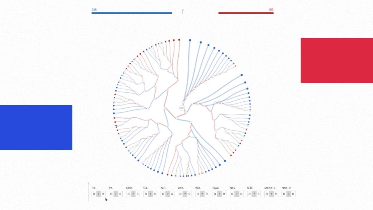 This burgeoning community helps people build stunning data visualizations