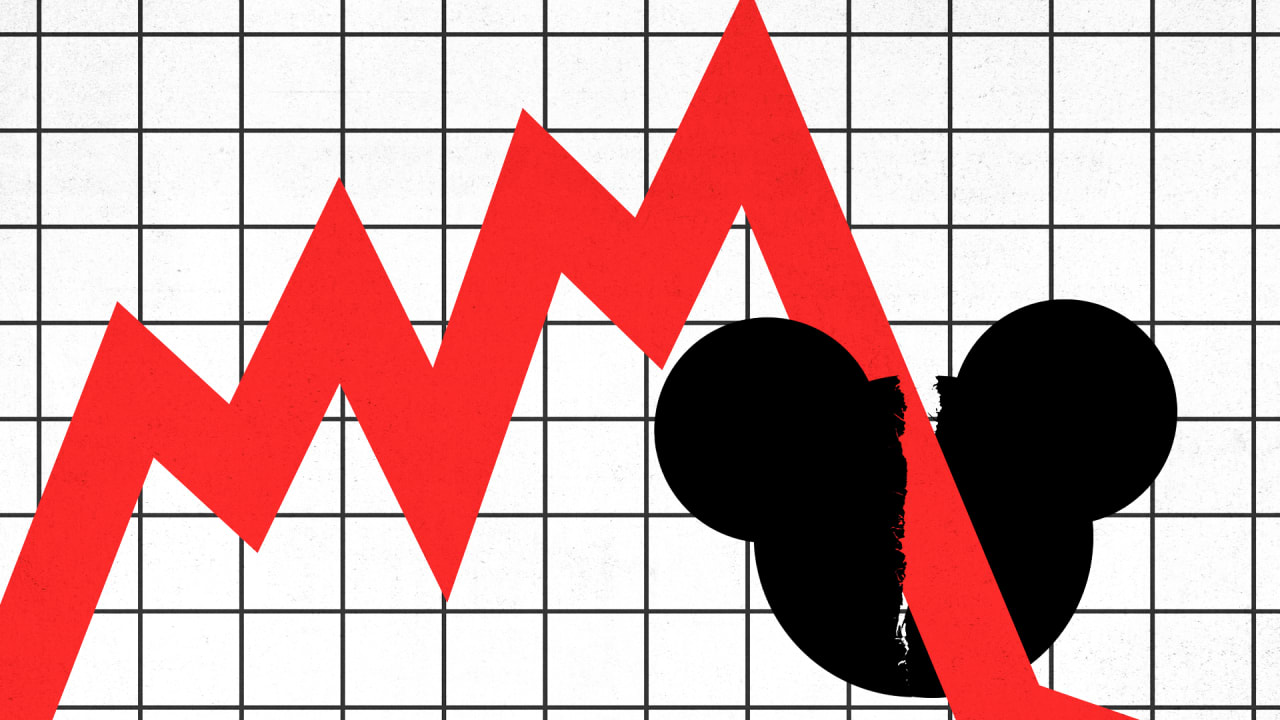 Disney stock price takes a hit after Disney Plus subscribers grow slower than expected
