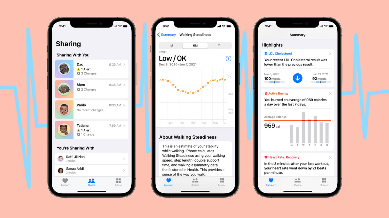 Apple wants to own the interface between you and your doctor