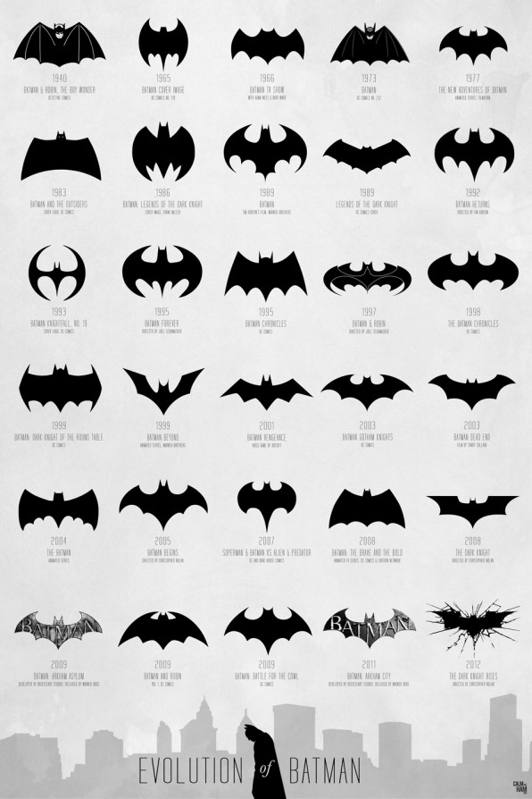 Infographic: The Evolution Of The Batman Logo, From 1940 ...