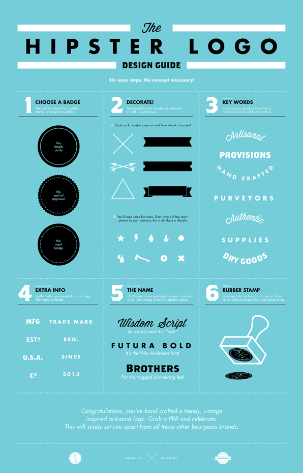Create Your Own Hipster Logo In 6 Steps