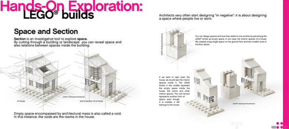 ... Six Different Professional Forms, Trying To Seriously Explain The  Principles Of Original Architectural Design By Showing How You Can Do It  All In Lego.