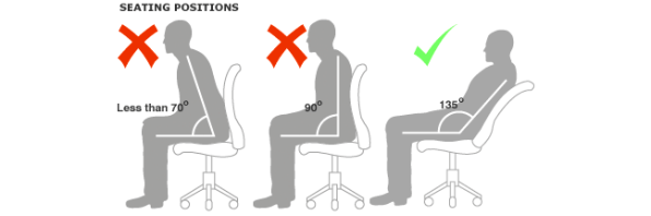 The Science Of Posture Why Sitting Up Straight Makes You