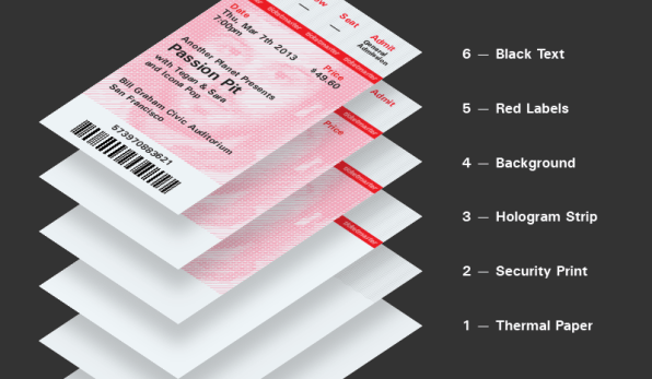 ticket design and printing