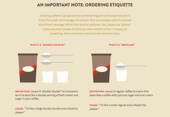 Infographic Your Complete Guide To Ordering Coffee And Donuts At Tim - Tim hortons us locations map