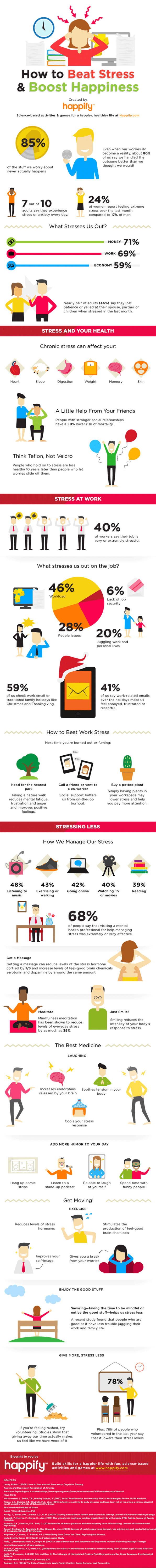 Infographic: How To Feel Happier And Less Stressed