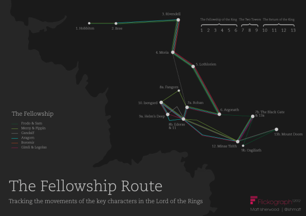 Infographic This Map of All Lord of the Rings Journeys Goes There