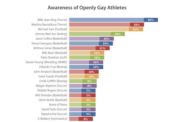 nude-gay-golf-lesbian-orlando
