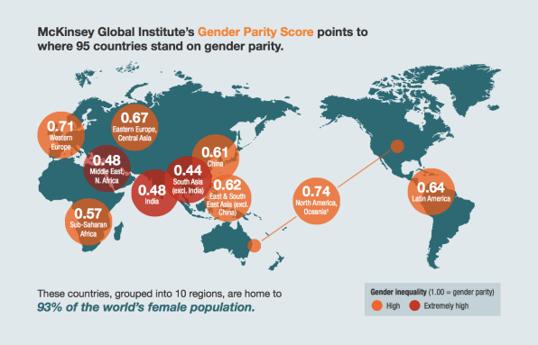 Gender Equality Could Unlock Trillions Of Dollars Of Economic Growth