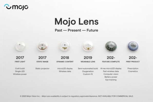, The making of Mojo, AR contact lenses that give your eyes superpowers, #Bizwhiznetwork.com Innovation ΛI