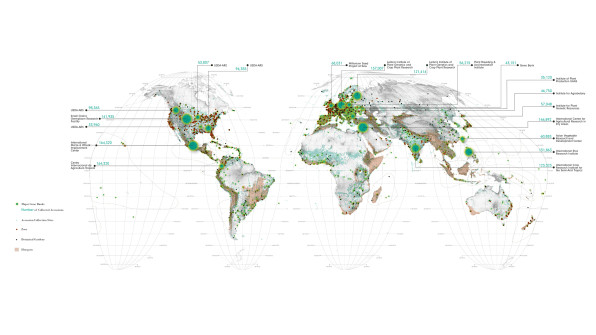 a map of the worlds genetic stock in the form of zoos and botanical gardens but there are millions of species that still have not been classified