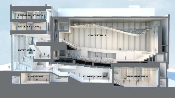 [Image: © LMN Architects] ...