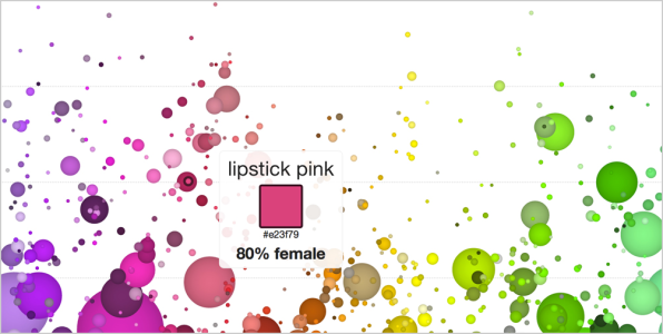 Infographic: Men And Women Call The Same Colors Different Names
