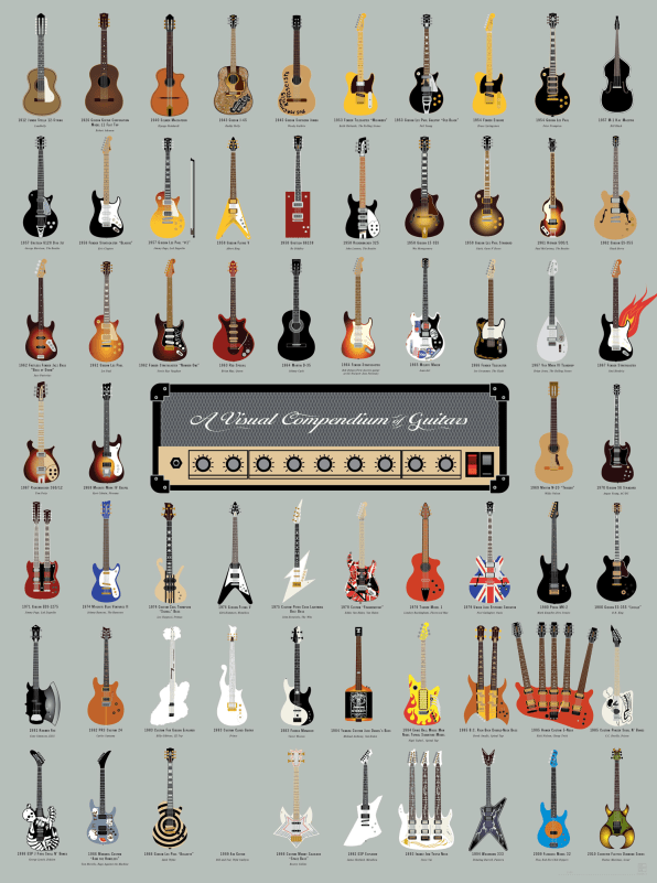 Infographic: 64 Of The Coolest Guitars From The Past 100 Years