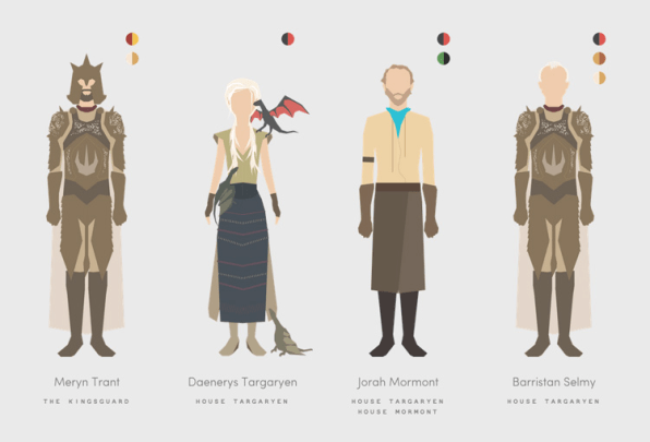 "Infographic: An Illustrated Guide To ""Game Of Thrones"""
