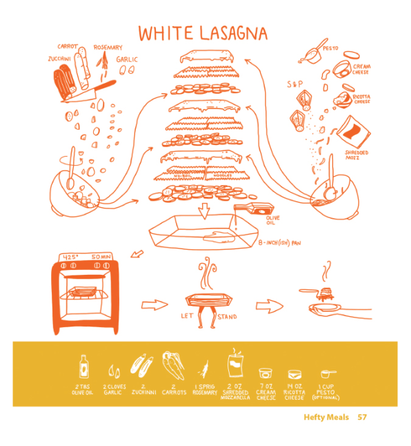 An Ingenious Cookbook Uses Infographics Instead Of Words