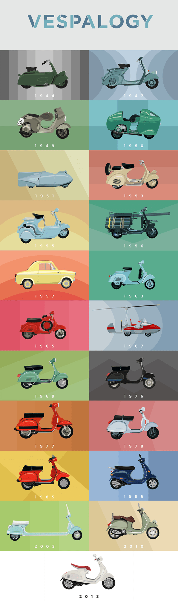 Watch 60 Years of Chic Vespas Go By