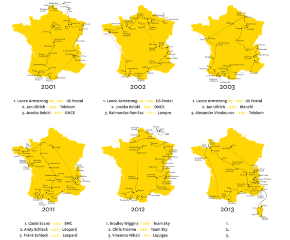 Infographic: Mapping 100 Years Of The Tour De France