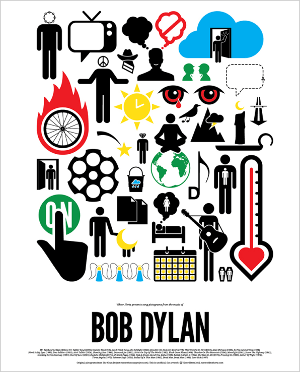 Pop Music's Biggest Moments, Illustrated In Pictograms